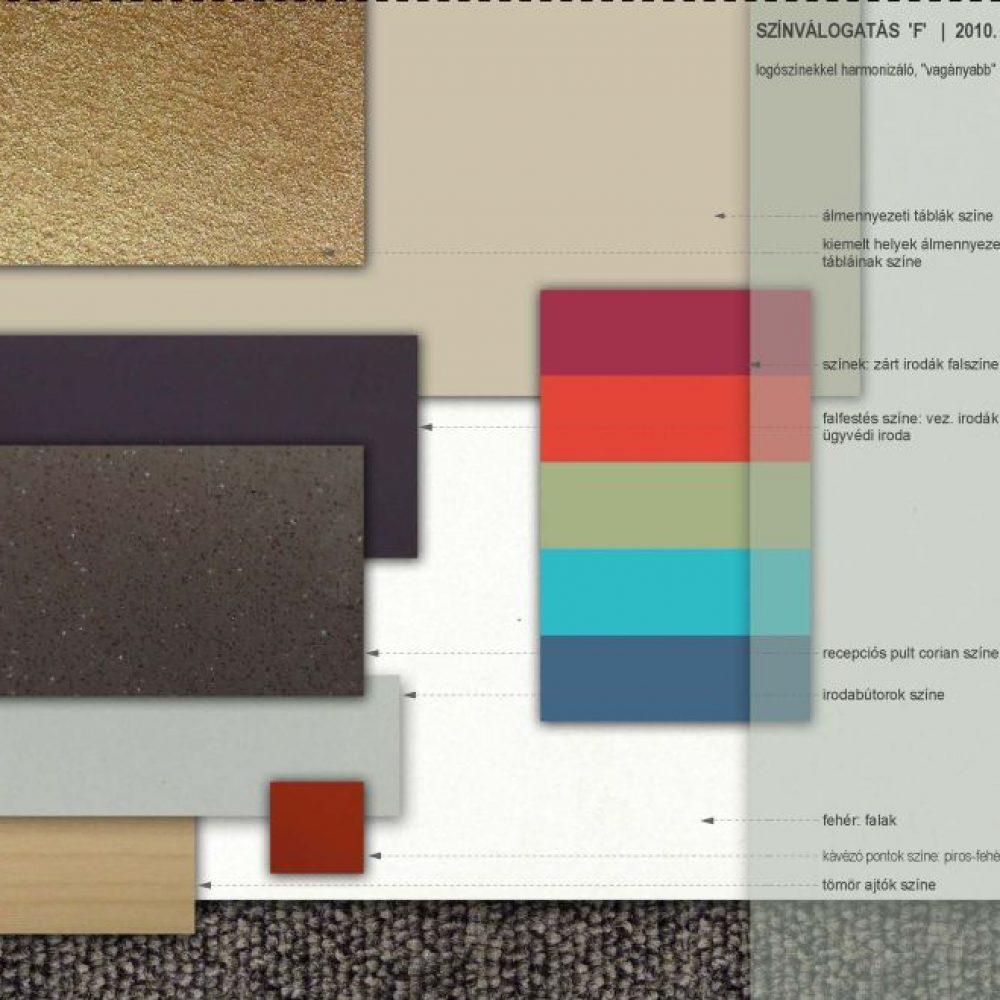KIRO materials